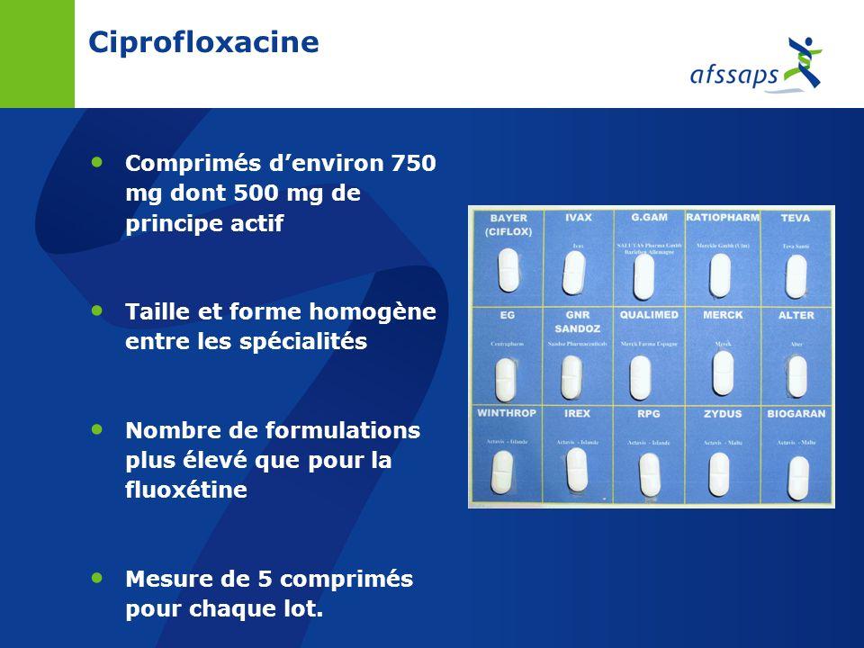 Fluoxétine: PLS-DA Identification positive 1 lot de spécialité par groupe de formulation 2 critères: Appartenance au modèle Valeur du groupe de formul