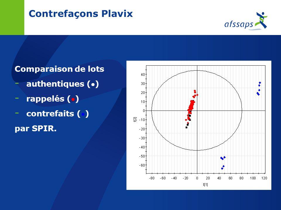 Ciprofloxacine: PLS-DA Identification positive 1 lot de chaque classe de formulation Même méthodologie que pour la fluoxétine Identification correcte