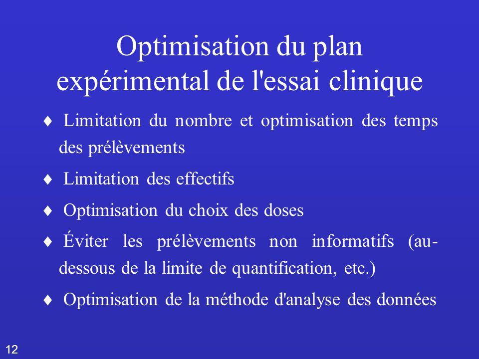 12 Optimisation du plan expérimental de l essai clinique Limitation du nombre et optimisation des temps des prélèvements Limitation des effectifs Optimisation du choix des doses Éviter les prélèvements non informatifs (au- dessous de la limite de quantification, etc.) Optimisation de la méthode d analyse des données