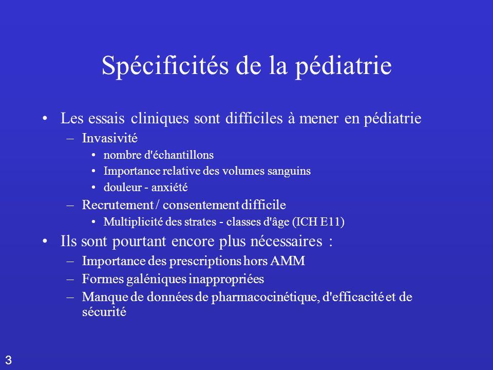 3 Spécificités de la pédiatrie Les essais cliniques sont difficiles à mener en pédiatrie –Invasivité nombre d échantillons Importance relative des volumes sanguins douleur - anxiété –Recrutement / consentement difficile Multiplicité des strates - classes d âge (ICH E11) Ils sont pourtant encore plus nécessaires : –Importance des prescriptions hors AMM –Formes galéniques inappropriées –Manque de données de pharmacocinétique, d efficacité et de sécurité