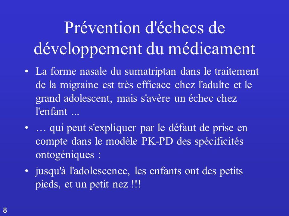 8 Prévention d échecs de développement du médicament La forme nasale du sumatriptan dans le traitement de la migraine est très efficace chez l adulte et le grand adolescent, mais s avère un échec chez l enfant...