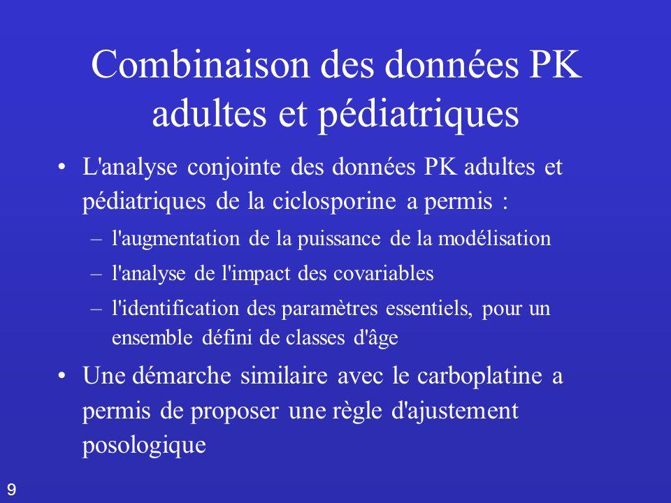 9 Combinaison des données PK adultes et pédiatriques L analyse conjointe des données PK adultes et pédiatriques de la ciclosporine a permis : –l augmentation de la puissance de la modélisation –l analyse de l impact des covariables –l identification des paramètres essentiels, pour un ensemble défini de classes d âge Une démarche similaire avec le carboplatine a permis de proposer une règle d ajustement posologique