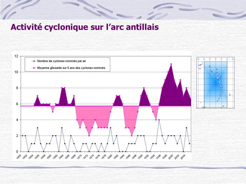 Activité cyclonique sur larc antillais