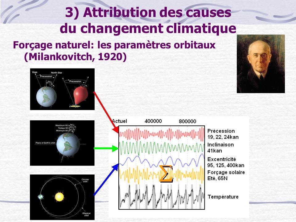 3) Attribution des causes du changement climatique Forçage naturel: les paramètres orbitaux (Milankovitch, 1920)