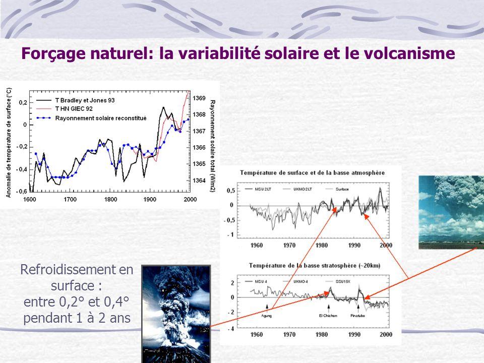 Forçage naturel: la variabilité solaire et le volcanisme Refroidissement en surface : entre 0,2° et 0,4° pendant 1 à 2 ans