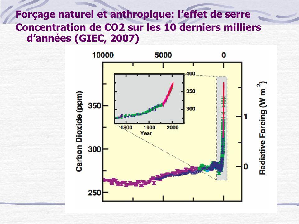 Concentration de CO2 sur les 10 derniers milliers dannées (GIEC, 2007)