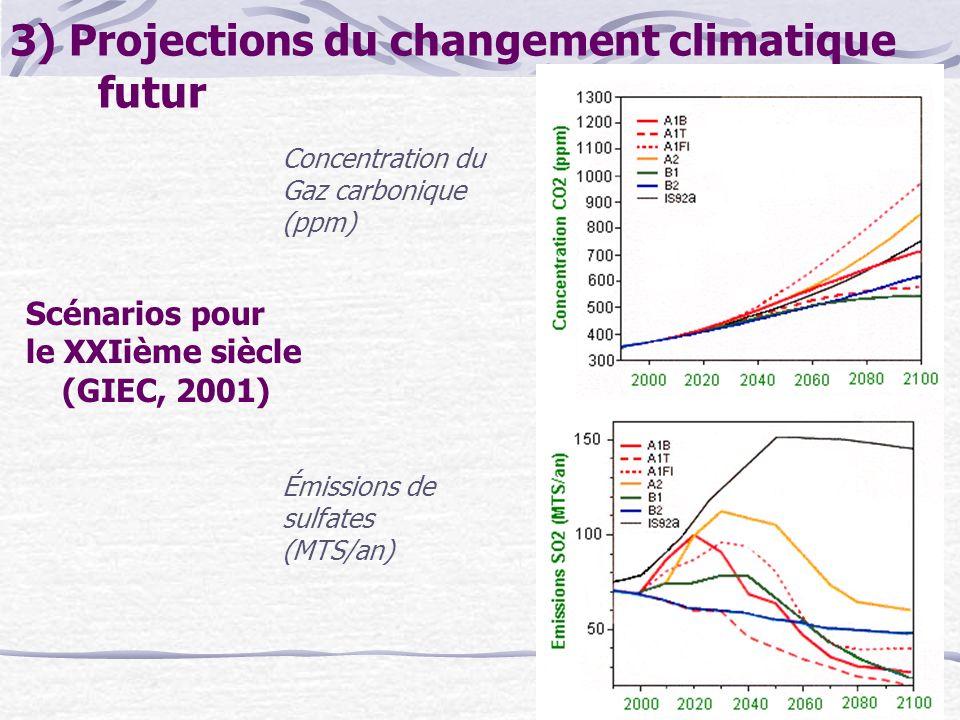 3) Projections du changement climatique futur Scénarios pour le XXIième siècle (GIEC, 2001) Concentration du Gaz carbonique (ppm) Émissions de sulfate