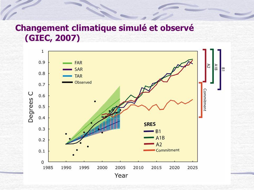 Changement climatique simulé et observé (GIEC, 2007)