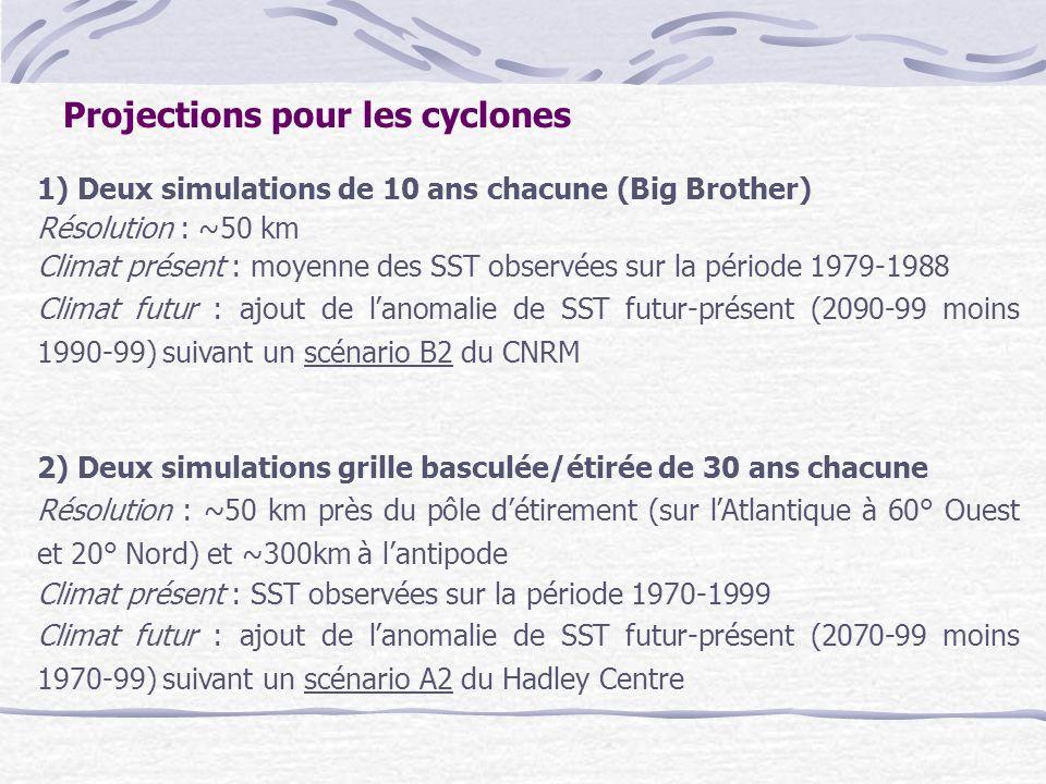 Projections pour les cyclones 1) Deux simulations de 10 ans chacune (Big Brother) Résolution : ~50 km Climat présent : moyenne des SST observées sur l