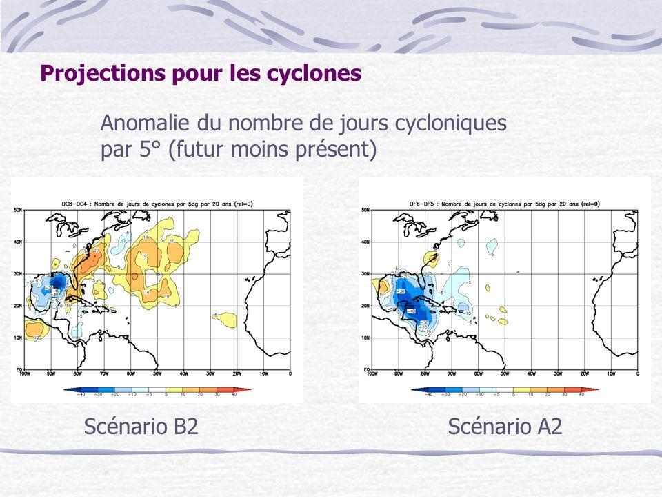 Projections pour les cyclones Anomalie du nombre de jours cycloniques par 5° (futur moins présent) Scénario B2Scénario A2