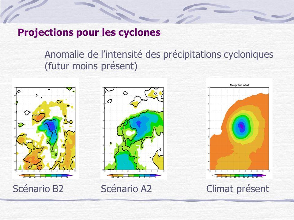 Projections pour les cyclones Anomalie de lintensité des précipitations cycloniques (futur moins présent) Scénario B2Scénario A2Climat présent