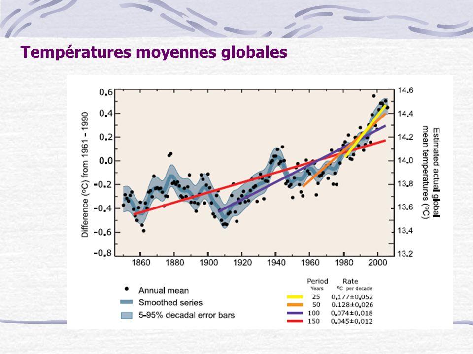 Tendances de lévolution des températures sur la période 1979-2005 (°C / décennie) Niveau de la mer (anomalie / 61-90) rouge: estimation bleu: marégraphe noir: satellite