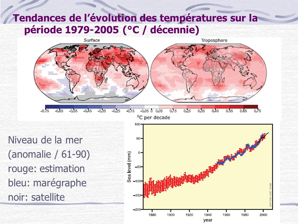 Tendances de lévolution des températures sur la période 1979-2005 (°C / décennie) Niveau de la mer (anomalie / 61-90) rouge: estimation bleu: marégrap