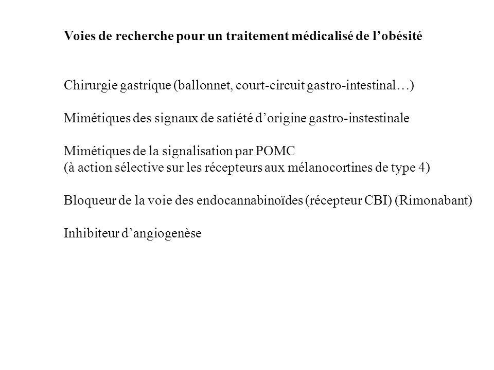Voies de recherche pour un traitement médicalisé de lobésité Chirurgie gastrique (ballonnet, court-circuit gastro-intestinal…) Mimétiques des signaux