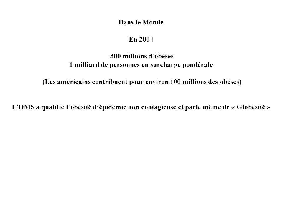Dans le Monde En 2004 300 millions dobèses 1 milliard de personnes en surcharge pondérale (Les américains contribuent pour environ 100 millions des ob