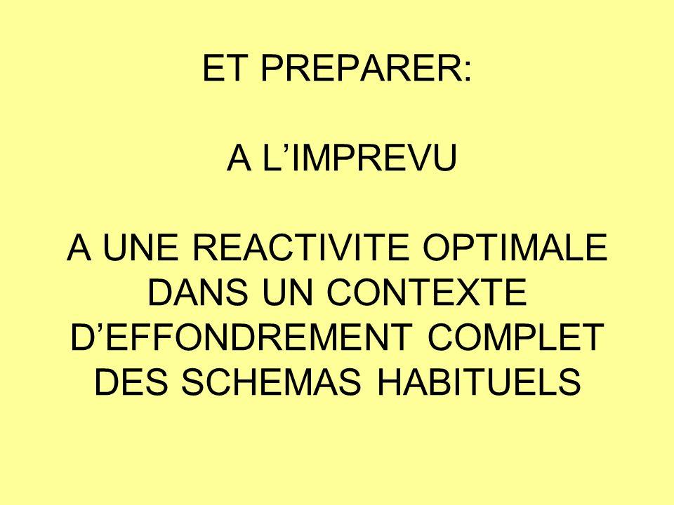 ET PREPARER: A LIMPREVU A UNE REACTIVITE OPTIMALE DANS UN CONTEXTE DEFFONDREMENT COMPLET DES SCHEMAS HABITUELS