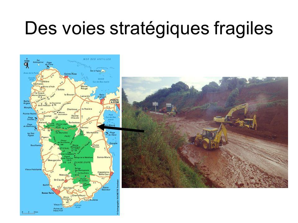 Des voies stratégiques fragiles