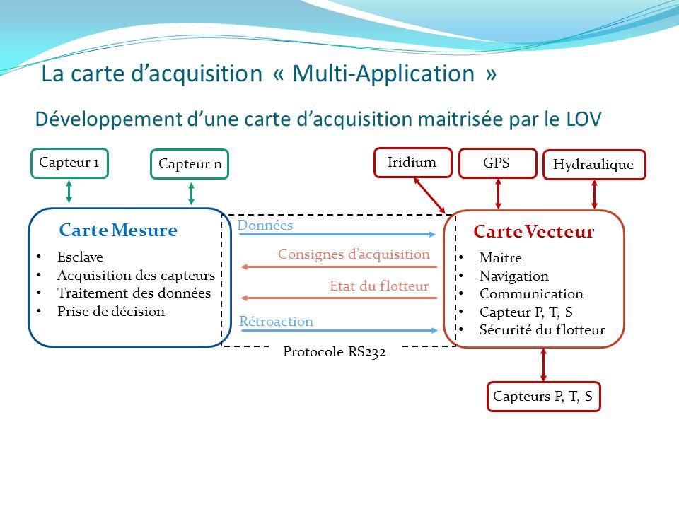 La carte dacquisition « Multi-Application » Développement dune carte dacquisition maitrisée par le LOV Carte Mesure Carte Vecteur Iridium GPS Hydrauli