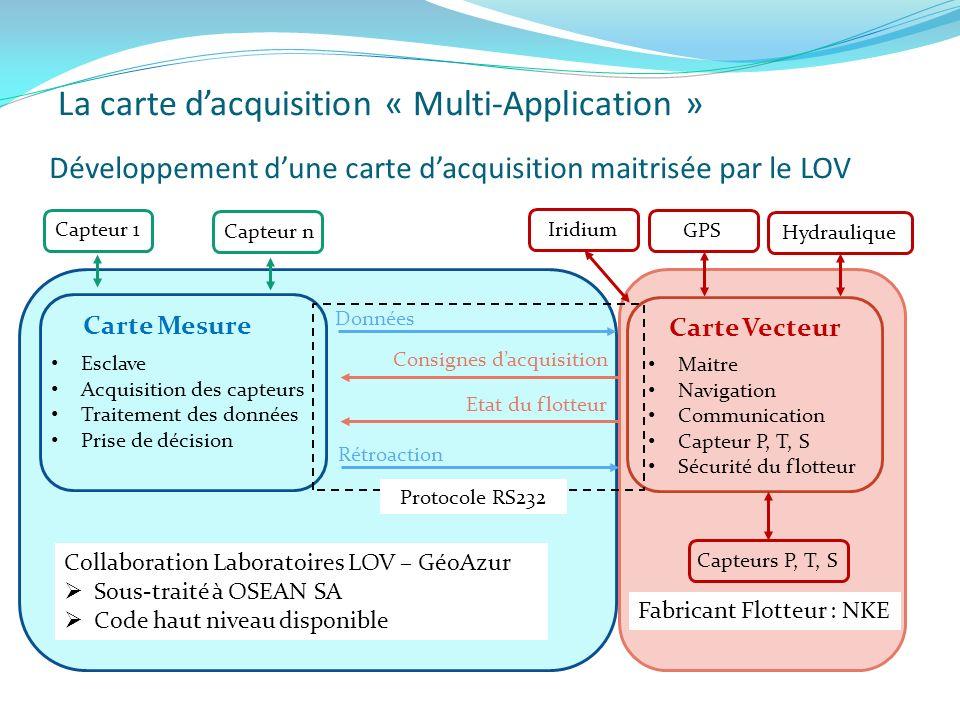 Fabricant Flotteur : NKE Collaboration Laboratoires LOV – GéoAzur Sous-traité à OSEAN SA Code haut niveau disponible La carte dacquisition « Multi-App