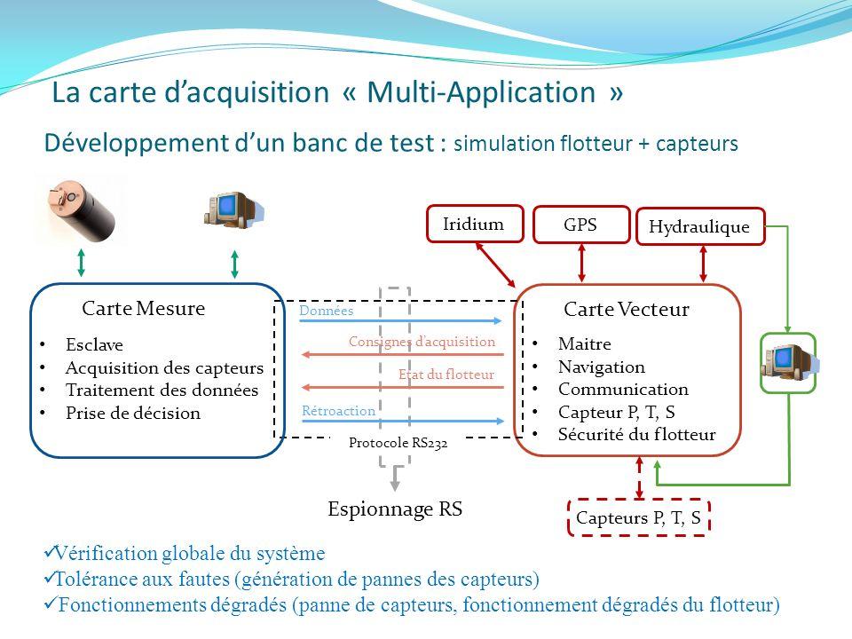 La carte dacquisition « Multi-Application » Vérification globale du système Tolérance aux fautes (génération de pannes des capteurs) Fonctionnements d