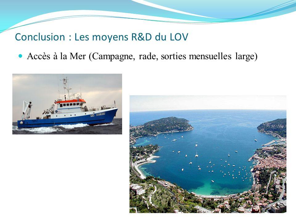 Conclusion : Les moyens R&D du LOV Accès à la Mer (Campagne, rade, sorties mensuelles large)