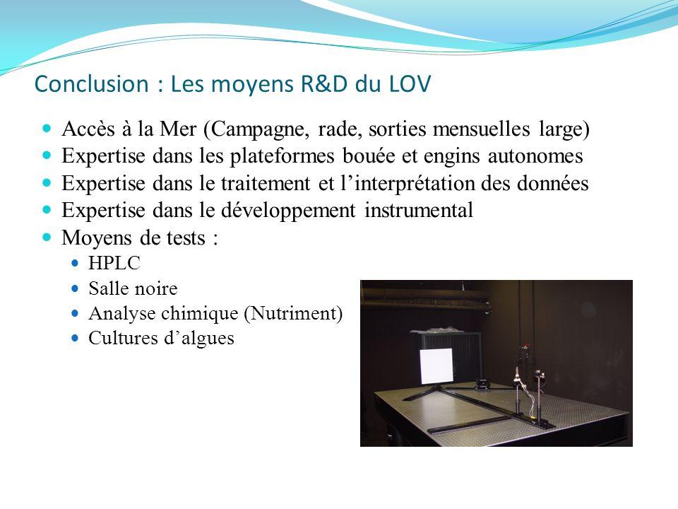 Accès à la Mer (Campagne, rade, sorties mensuelles large) Expertise dans les plateformes bouée et engins autonomes Expertise dans le traitement et lin