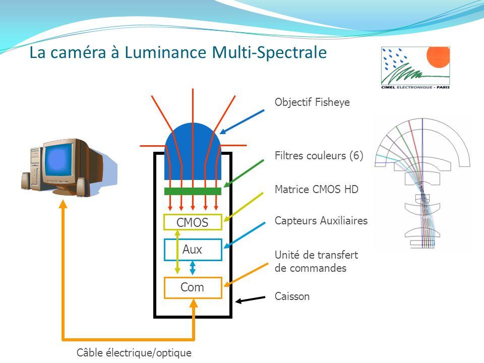 Caractéristiques : FOV : 184° Multi-Spectrale : 406, 438, 494, 510, 560 and 628 nm Compacte : Ø96 * 260 mm Capteur CMOS, 12 bit, HD Capteurs auxiliaires : Compas, profondeur, Tilt, Température&Humidité Déploiement jusquà 100m Réalisation : Cahier des charges, financement et supervision par le LOV Réalisation par Cimel Electronique Test, caractérisation et calibration par le LOV La caméra à Luminance Multi-Spectrale