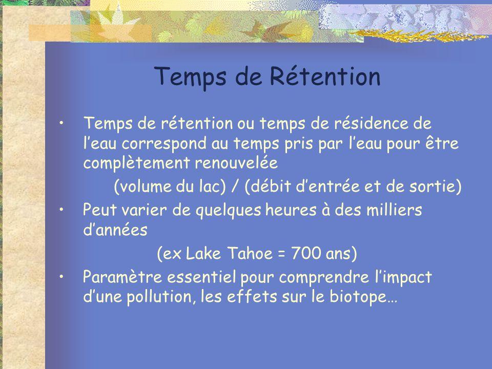 Temps de Rétention Temps de rétention ou temps de résidence de leau correspond au temps pris par leau pour être complètement renouvelée (volume du lac