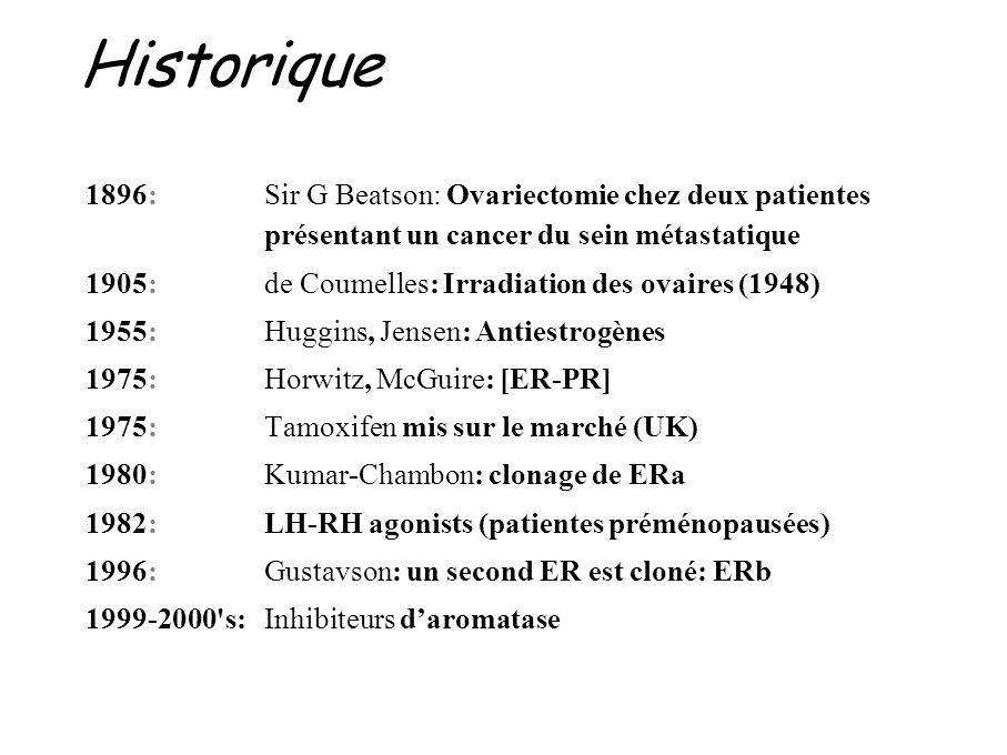 Le cancer du sein est un cancer hormono-dépendant Les œstrogènes induisent la prolifération de 60 à 70% des cancers du sein Cancers du sein hormono-dépendants = tumeurs présentant des récepteurs hormonaux (RE +/- RP) Les RE sont des cibles de traitement