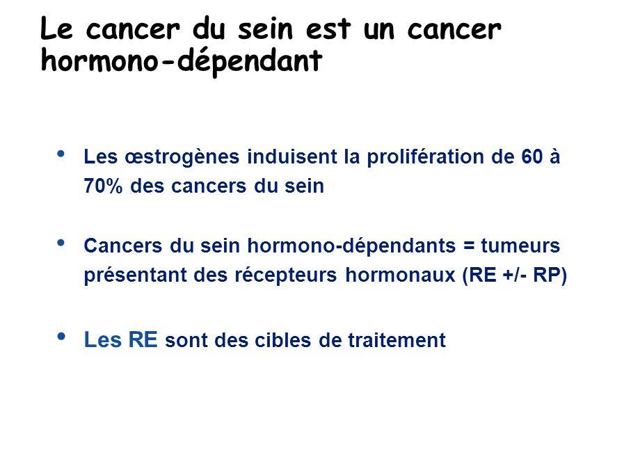 Hormono-dépendance des cancers du sein Cibles de l hormonothérapie .