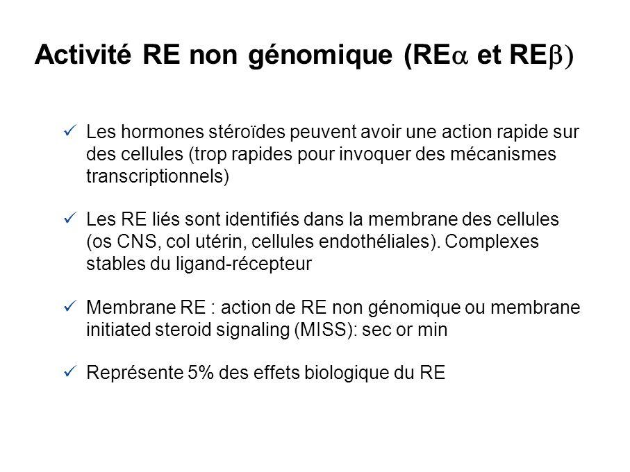 Mechanisms of rapid non-genomic receptor- dependent actions of estrogen in four cell types Collins P, Nature Medicine 1999