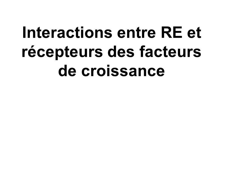 Réseau intracellulaire La signalisation RE ne peut plus être considérée indépendamment Des facteurs de croissance peuvent modifier la réponse RE et peuvent être modifiés par E Des facteurs de croissance peuvent être des éléments daction dans la réponse hormonale Réseaux interactifs