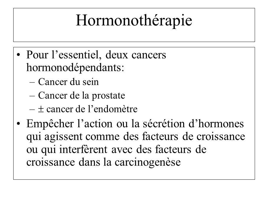 Principaux agents Agonistes LH-RH: Ce sont des peptides qui ont une structure proche de la LH-RH naturelle, après une stimulation initiale des sécrétions hormonales, blocage hypothalamo-hypophysaire et chute des gonadotrophines et arrêt de la sécrétion des estrogènes ou des androgènes.