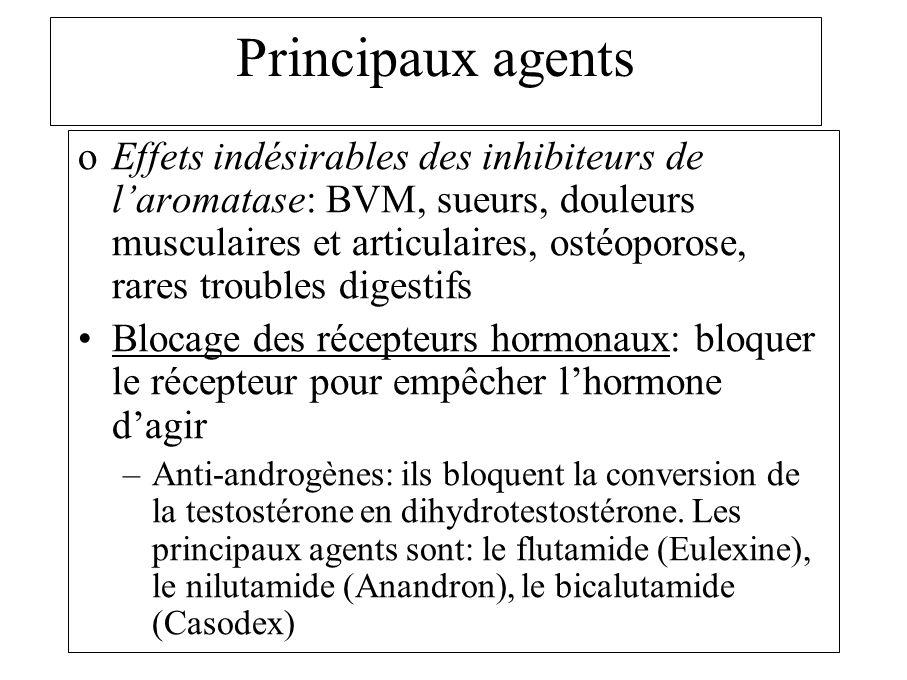 Principaux agents oEffets indésirables des anti-androgènes: troubles de la libido, élévation des transaminases, troubles digestifs, gynécomastie… Antiestrogènes: ils se fixent sur les récepteurs de loestradiol, action antagoniste mais aussi agoniste partiel des estrogènes en fonction des tissus (tamoxifène: Nolvadex, Kessar, Tamofène…, torémifène: Fareston, raloxifène: Evista… ) Antiestrogènes purs: Faslodex Notion de SERM Effets indésirables du tamoxifène: BVM, leucorrhées, phlébite, cancer de lendomètre, troubles oculaires