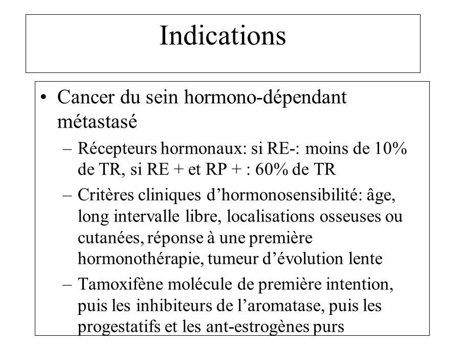 Indications Cancer du sein non métastasé: –Uniquement si RE + –Tamoxifène, seul ou en association séquentielle avec la chimiothérapie, ou en association simultanée avec les analogues LH-RH avant la ménopause –Chez les patientes ménopausées : inhibiteurs de laromatase