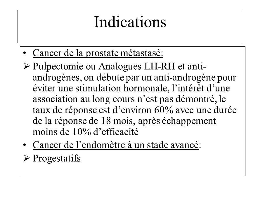 Indications Cancer de la prostate métastasé: Pulpectomie ou Analogues LH-RH et anti- androgènes, on débute par un anti-androgène pour éviter une stimu