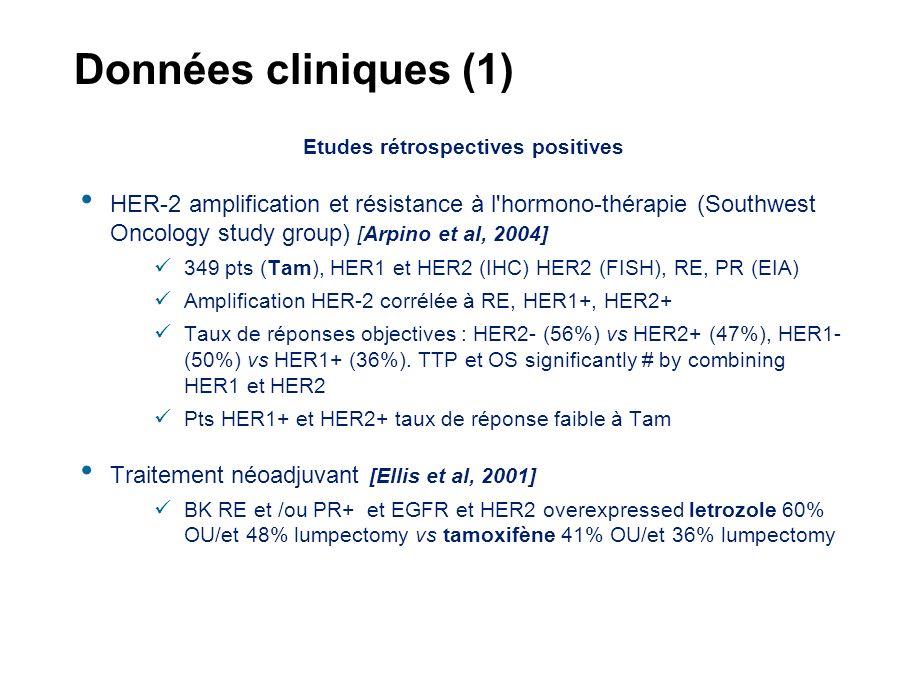 Données cliniques (2) Etude rétrospective négative HER2 Overexpression [Love et al, 2003] 282 patientes préménopausées, RH+, épreuve de randomisation 1993-1997 oophorectomy + tam vs Oophorectomy HER2 (IHC, Dako) HER2+ et meilleure réponse au traitement d hormone (mais analyses de sous-groupe !...) Les épreuves éventuelles sont en cours de développement (Traitement combiné : ITK ou inhibiteurs mTor et hormono-thérapie…)