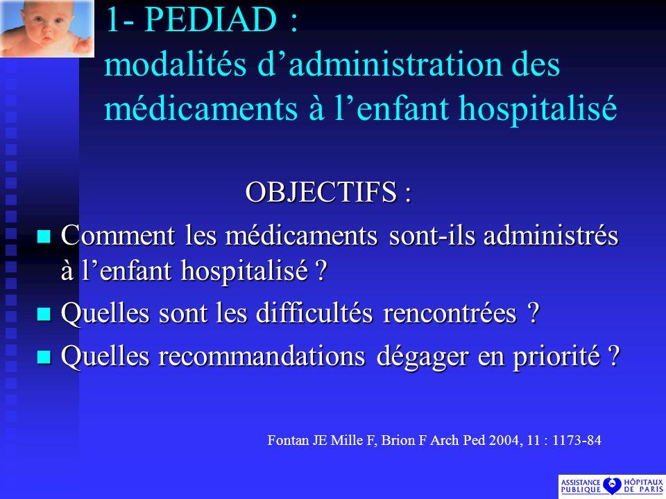 1- PEDIAD : modalités dadministration des médicaments à lenfant hospitalisé OBJECTIFS : Comment les médicaments sont-ils administrés à lenfant hospitalisé .