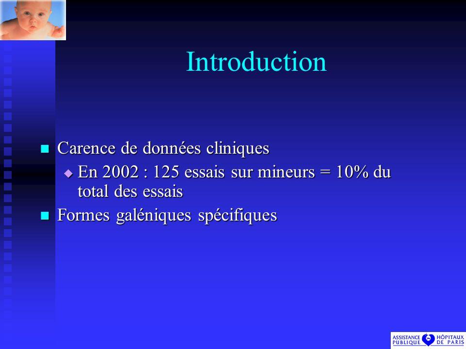 Introduction Carence de données cliniques Carence de données cliniques En 2002 : 125 essais sur mineurs = 10% du total des essais En 2002 : 125 essais sur mineurs = 10% du total des essais Formes galéniques spécifiques Formes galéniques spécifiques