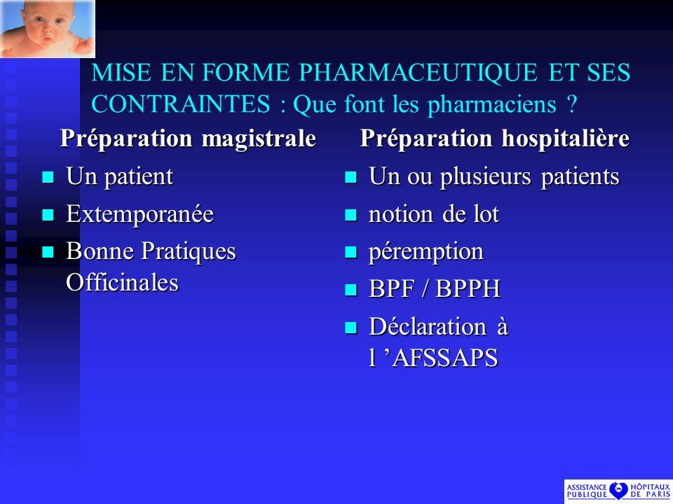 MISE EN FORME PHARMACEUTIQUE ET SES CONTRAINTES : Que font les pharmaciens .