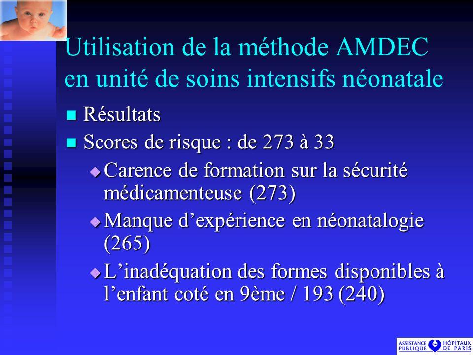Utilisation de la méthode AMDEC en unité de soins intensifs néonatale Résultats Résultats Scores de risque : de 273 à 33 Scores de risque : de 273 à 33 Carence de formation sur la sécurité médicamenteuse (273) Carence de formation sur la sécurité médicamenteuse (273) Manque dexpérience en néonatalogie (265) Manque dexpérience en néonatalogie (265) Linadéquation des formes disponibles à lenfant coté en 9ème / 193 (240) Linadéquation des formes disponibles à lenfant coté en 9ème / 193 (240)