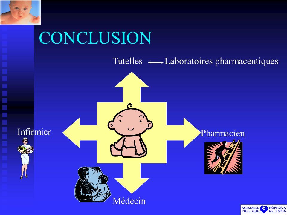 CONCLUSION Tutelles Médecin Infirmier Pharmacien Laboratoires pharmaceutiques