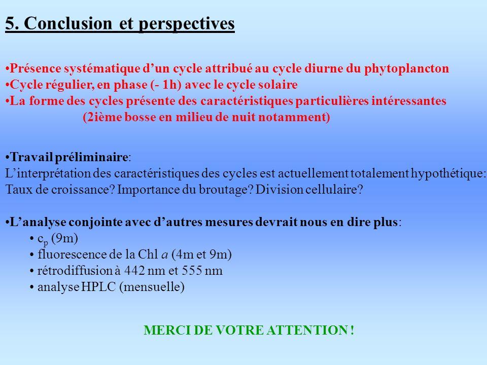 5. Conclusion et perspectives Présence systématique dun cycle attribué au cycle diurne du phytoplancton Cycle régulier, en phase (- 1h) avec le cycle