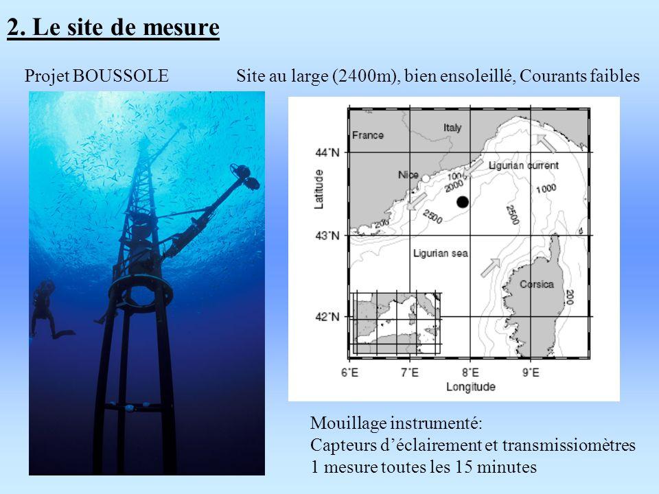 2. Le site de mesure Projet BOUSSOLE Site au large (2400m), bien ensoleillé, Courants faibles Mouillage instrumenté: Capteurs déclairement et transmis
