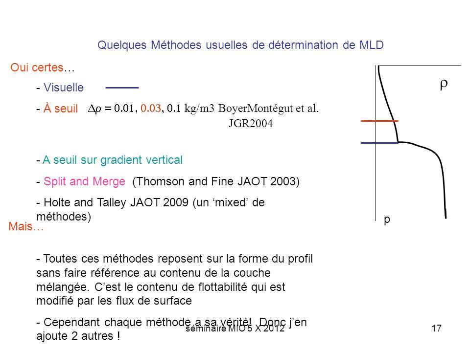 séminaire MIO 5 X 201217 Quelques Méthodes usuelles de détermination de MLD - Visuelle - À seuil p kg/m3 BoyerMontégut et al. JGR2004 - A seuil sur gr