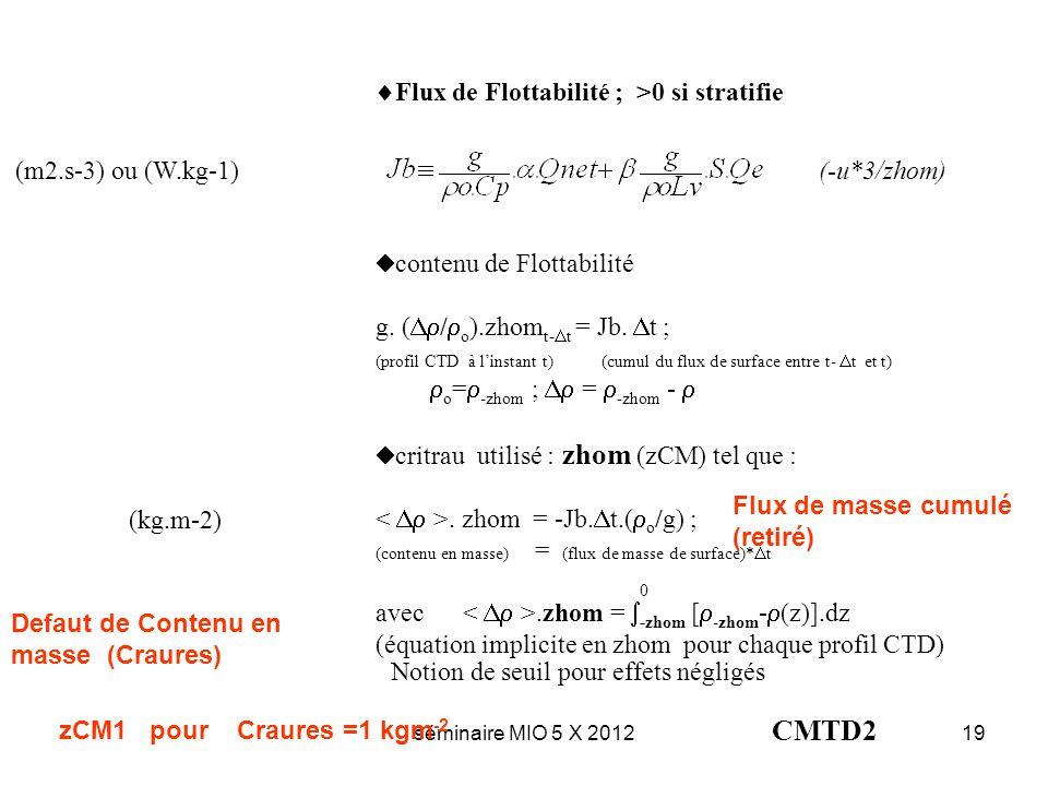 séminaire MIO 5 X 201219 Flux de Flottabilité ; >0 si stratifie contenu de Flottabilité g. ( / o ).zhom t- t = Jb. t ; (profil CTD à linstant t) (cumu