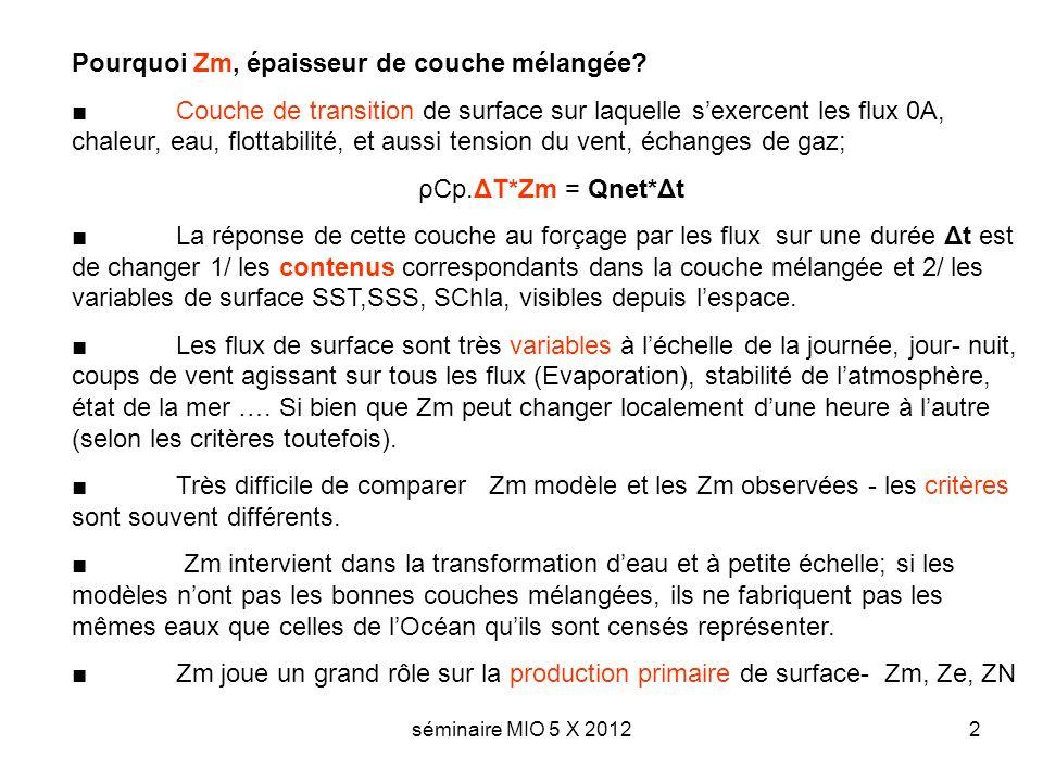 séminaire MIO 5 X 20122 Pourquoi Zm, épaisseur de couche mélangée? Couche de transition de surface sur laquelle sexercent les flux 0A, chaleur, eau, f