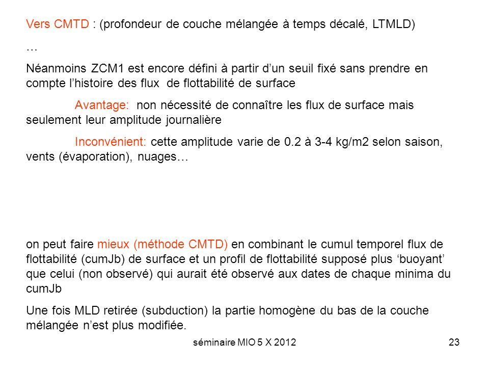 séminaire MIO 5 X 201223 Vers CMTD : (profondeur de couche mélangée à temps décalé, LTMLD) … Néanmoins ZCM1 est encore défini à partir dun seuil fixé sans prendre en compte lhistoire des flux de flottabilité de surface Avantage: non nécessité de connaître les flux de surface mais seulement leur amplitude journalière Inconvénient: cette amplitude varie de 0.2 à 3-4 kg/m2 selon saison, vents (évaporation), nuages… on peut faire mieux (méthode CMTD) en combinant le cumul temporel flux de flottabilité (cumJb) de surface et un profil de flottabilité supposé plus buoyant que celui (non observé) qui aurait été observé aux dates de chaque minima du cumJb Une fois MLD retirée (subduction) la partie homogène du bas de la couche mélangée nest plus modifiée.