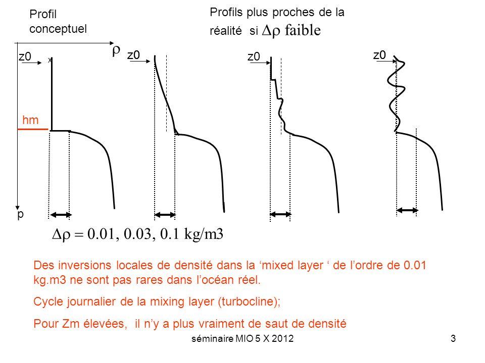séminaire MIO 5 X 20123 x kg/m3 z0 Des inversions locales de densité dans la mixed layer de lordre de 0.01 kg.m3 ne sont pas rares dans locéan réel. C
