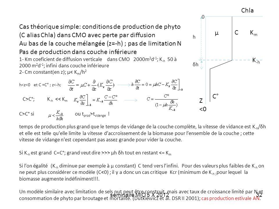 séminaire MIO 5 X 201232 0 temps de production plus grand que le temps de vidange de la couche complète, la vitesse de vidance est K -h /δh et elle es